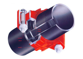 Grooved Fire Fighting Pipes, Fire Fighting Pipes